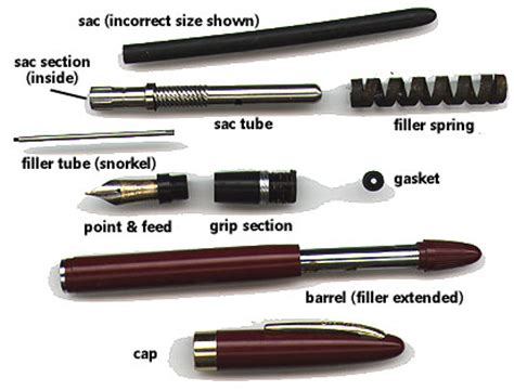 How Do You Get Ink Out Of Car Upholstery by Penspotters Sheaffer Tm Snorkels