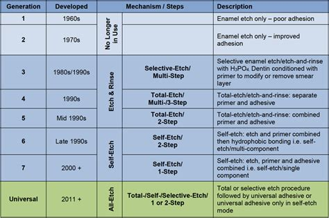 dissertation topics in biotechnology dental thesis topics biotechnology thesis topics 28 images