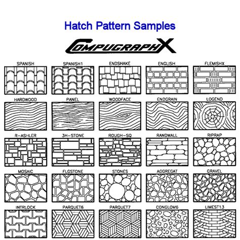 hatch pattern meaning good old inf patterns pinterest architecture