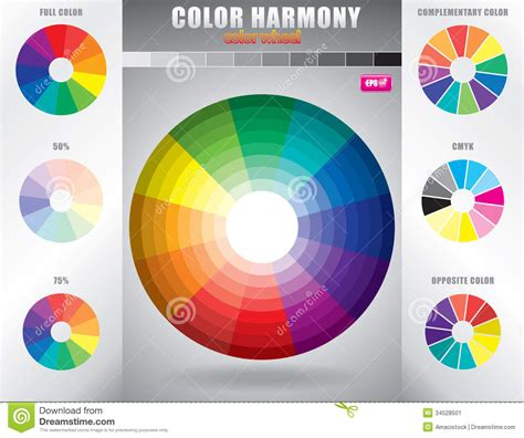 color harmony color harmony color wheel with shade of colors stock
