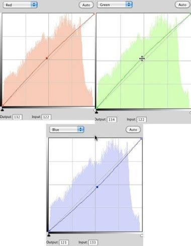 video tutorial belajar fotografi tutorial photoshop toning foto dengan curve adjustment