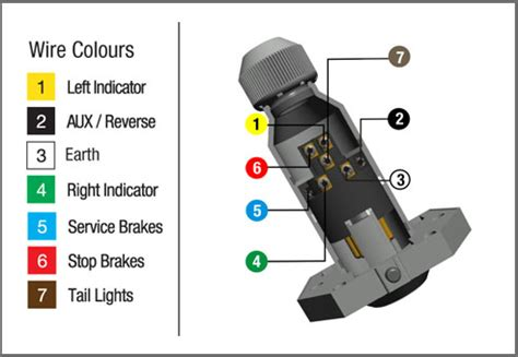 how to wire up a 7 pin trailer or socket kt