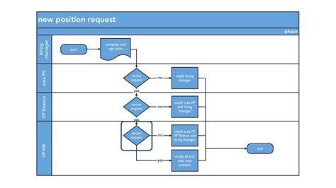 custom workflows sharepoint designer 2010 building custom workflows