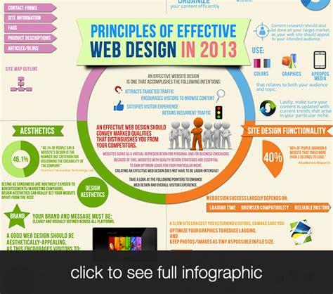 graphics design principles infographic design 187 infographic design ideas best free