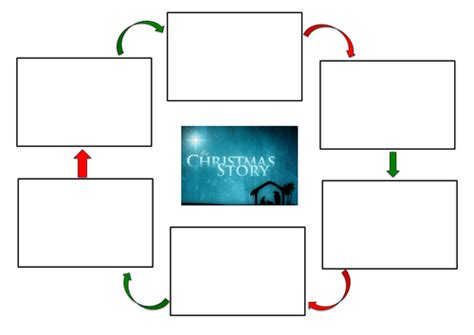 a story map template for the christmas story by vbanks
