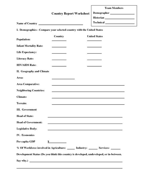 country report template middle school 18 best images of artist report worksheet blank