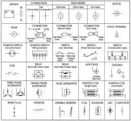 symbols in automotive wiring diagrams collections