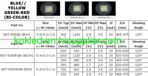 diode marking h48 led diode power consumption 28 images 3mm top blue color blue led light emitting diode