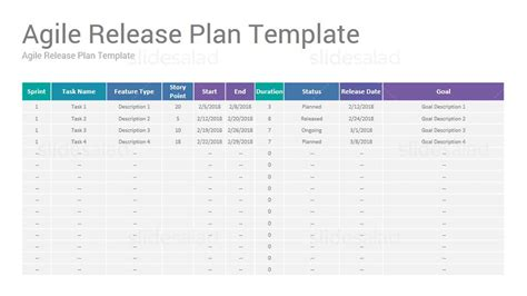 release management plan template agile project management slides presentation