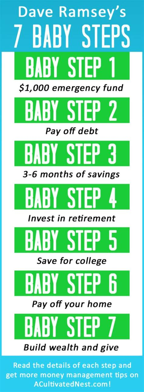 dave ramseys  baby steps explained finance