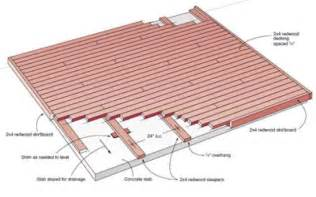 easy free patio design deck over concrete free deck plan by california redwood co