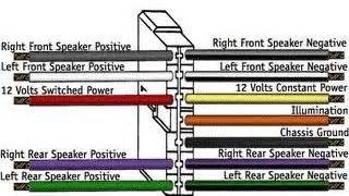 pioneer car stereo wiring diagram deh x1710ub get free image about wiring diagram