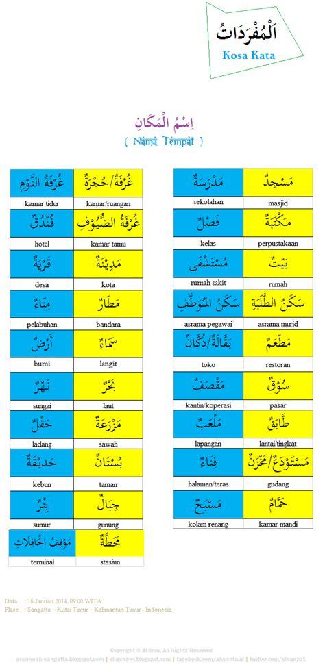 Tempat Bumbu Dapur Yang Bagus bumbu dapur dalam bahasa arab
