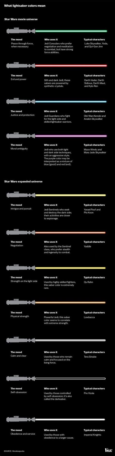 do lightsaber colors anything why do the lightsabers in the wars