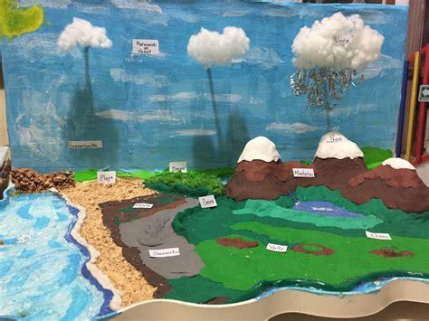 maqueta sobre el agua para alumno de 3 grado relieves y ciclo del agua relieves maqueta pinterest