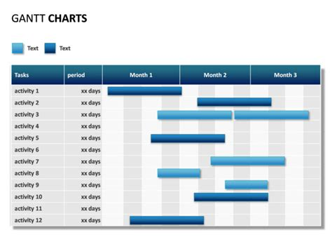 Powerpoint Slide Gantt Chart 3 Months 12 Activities P31 15 Crystalgraphics Com 12 Month Gantt Chart Template