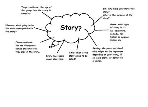 brainstorming template for kids