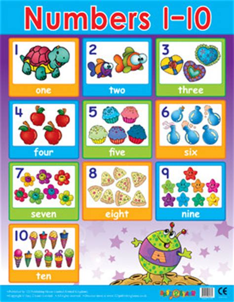 Ordinal School 09 school posters numbers 1 10 maths posters free delivery