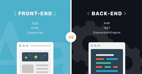 membuat front end website front end vs back end web development what s the difference