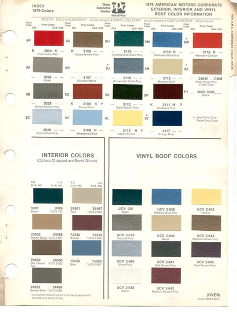 paint chips 1979 concord jeep pacer spirit amc