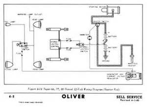 oliver 88 diesel wiring diagram 88 deisel starter rod tractorshed