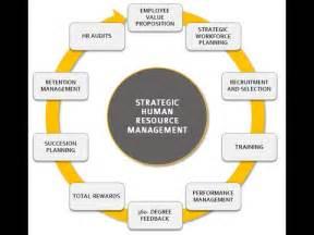 L Model Human Resources by Strategic Hrm Models