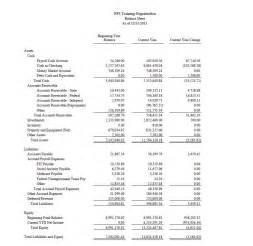 non profit balance sheet template excel best photos of word balance sheet balance sheet template