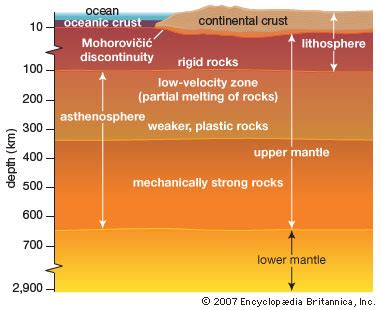 section of the lithosphere that carries crust earth s mantle earth s outer layers kids encyclopedia
