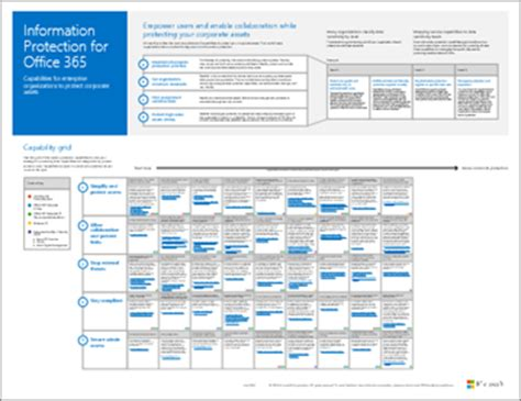poster design visio office 365 adoption and hybrid solutions office 365