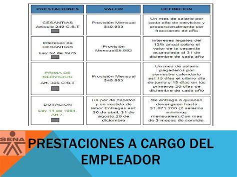 salario y prestaciones 2016 salario minimo colombiano 2014 upcomingcarshq com