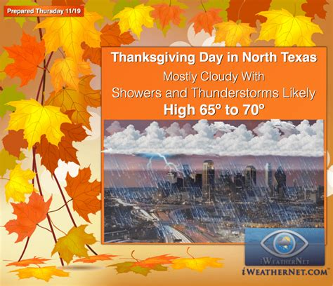 heavy rain event for north texas dfw thanksgiving