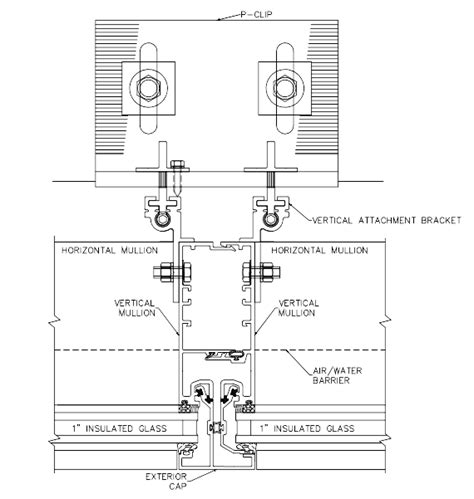 unitized curtain wall system installation unitized curtain wall system installation pdf www