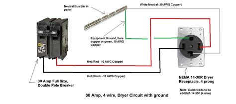 i am installing a 3 prong 30 dryer outlet using a