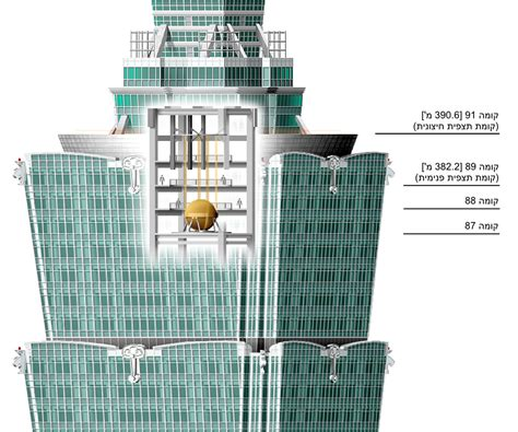 Building Plan Software file taipei 101 tuned mass damper he png wikimedia commons