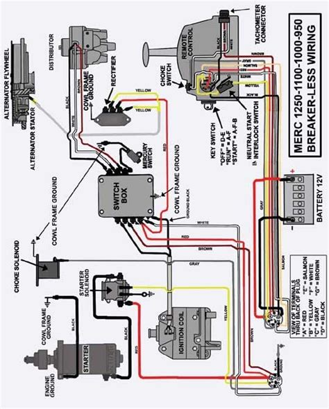 evinrude wiring diagram outboards fuse box and wiring