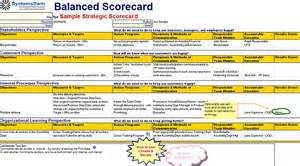 Strategy Map Template Xls by Balanced Scorecard Template Excel Balanced Scorecard