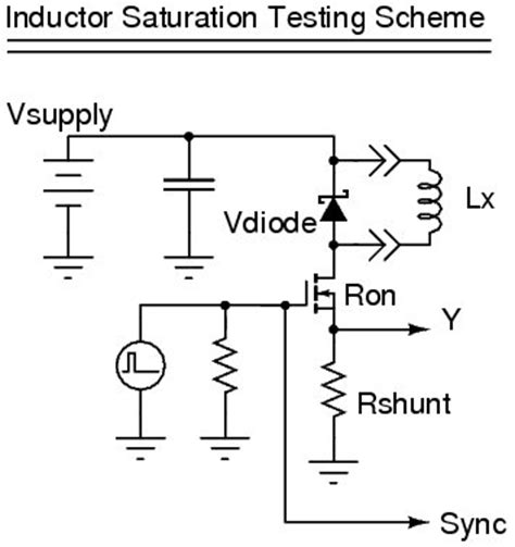 saturation of inductor inductor saturation test sense of waveform