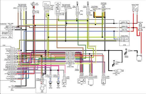 2007 harley davidson sportster wiring diagram 2007 free