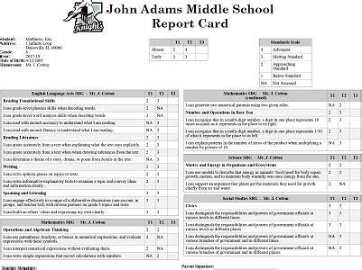 standards based report card template standards based report cards teacherease