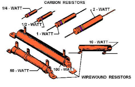 resistor wattage rating size wattage rating