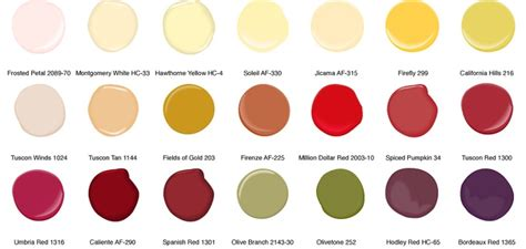 warm wall colors warm wall colors color palettes