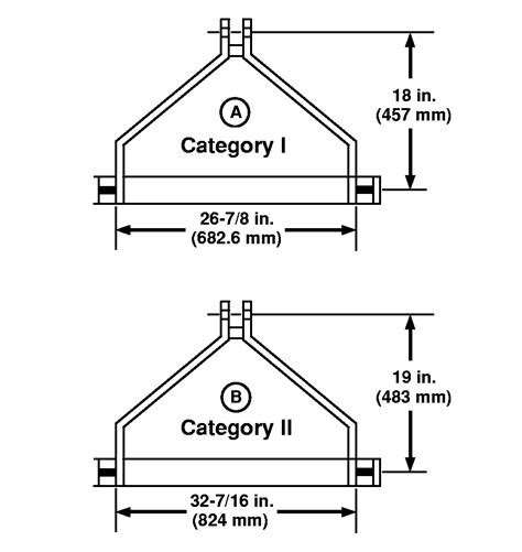 3 point hitch dimensions diagram 3 point hitch category dimensions pictures to pin on