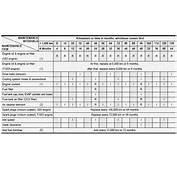 2015 Kia Forte Maintenance Schedule  MeshChair