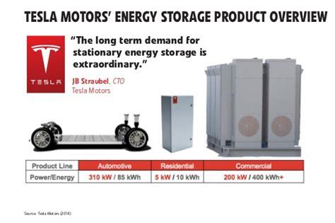 Tesla Energy Storage Tesla Patents Highlight Their Energy And Energy Storage