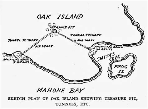 j hutton pulitzer fraud oak island treasure found 2016 the most beautiful island