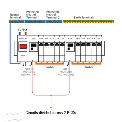 mk garage consumer unit wiring diagram wiring diagrams