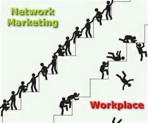 ideas network network marketing and having fun sprinkles of faith
