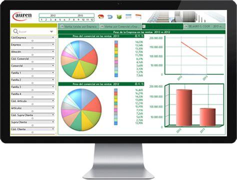 qlikview dashboard tutorial pdf auren business intelligence soluciones