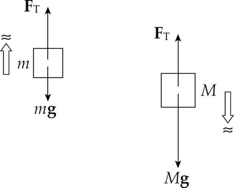 bilge alarm wiring diagram bilge wiring diagram exles