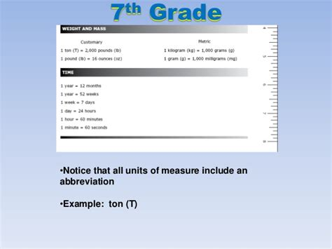 7th grade staar math workbook 2018 the most comprehensive review for the math section of the staar test books reference chart math images